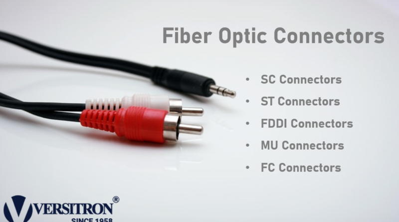 fiber optic connector
