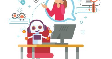 Look at the top customer support tools in 2021